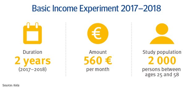 171218-Simanainen_Basic_income_experiment_2017-21_EN